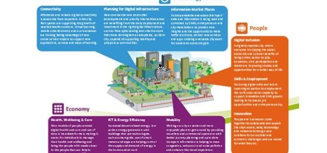 Birmingham launches 'smart city roadmap'